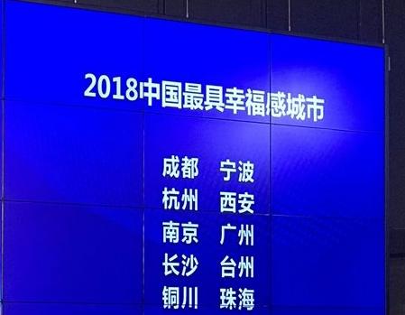 """""""2018中国最具幸福感城市""""调查推选结果发布"""