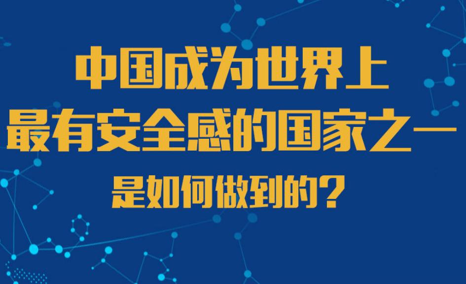 中国成为世界上最有安全感的国家之一是如何做到的?